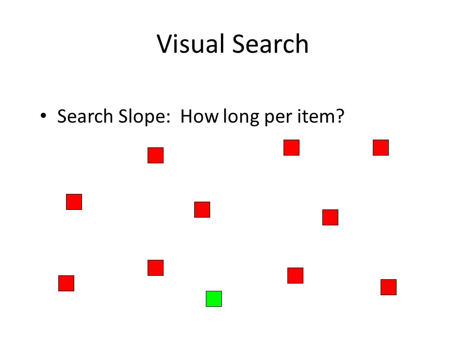 Visual Search Search Slope: How long per item?
