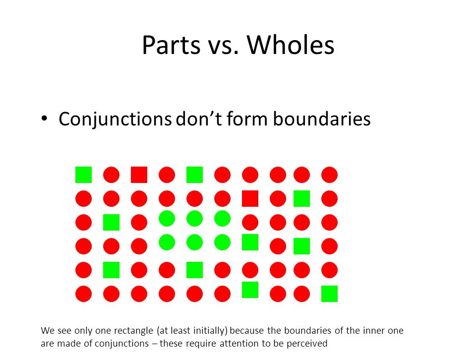 Parts vs. Wholes Conjunctions dont form boundaries We see only one rectangle (at least initially) because the boundaries of the inner one are made of