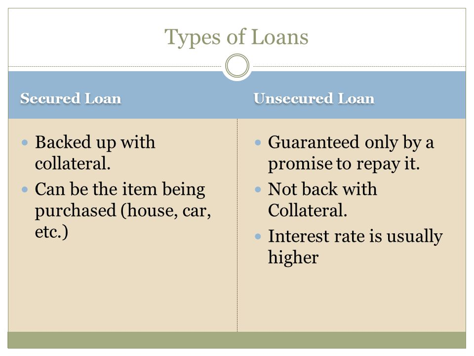 Secured Loan Unsecured Loan Backed up with collateral.