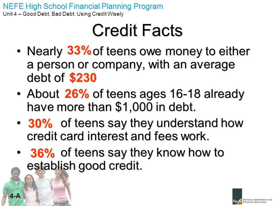 NEFE High School Financial Planning Program Unit 4 – Good Debt, Bad Debt: Using Credit Wisely 4-J The Cost of Using Credit APR = 21% Payment: 4% of current balance $3,000 Charged to Credit Account Finance Charges $2,220.57 You Owed $3,000 but You Paid $6,065+ Includies annual fees Annual Credit Card Fee: $65 Paying the minimum, it will take you 11 YEARS and 11 MONTHS to pay off your debt.