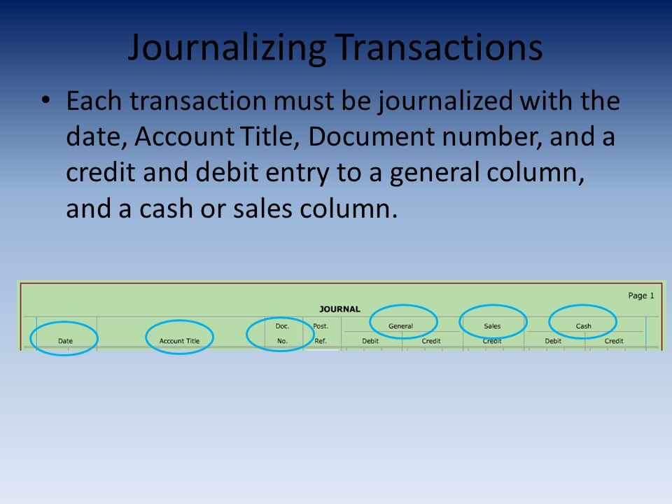 Journalizing Transactions Each transaction must be journalized with the date, Account Title, Document number, and a credit and debit entry to a general column, and a cash or sales column.