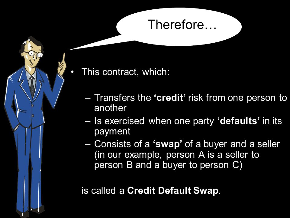 Therefore… This contract, which: –Transfers the credit risk from one person to another –Is exercised when one party defaults in its payment –Consists of a swap of a buyer and a seller (in our example, person A is a seller to person B and a buyer to person C) is called a Credit Default Swap.