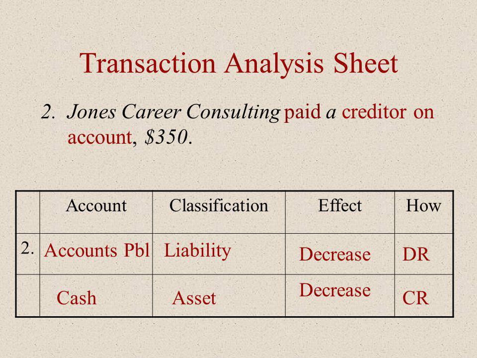 Transaction Analysis Sheet AccountClassificationEffectHow 2. Accounts Pbl CR Decrease AssetCash DRDecrease Liability 2.Jones Career Consulting paid a