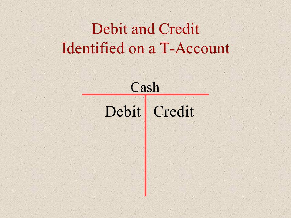 Cash CreditDebit Debit and Credit Identified on a T-Account