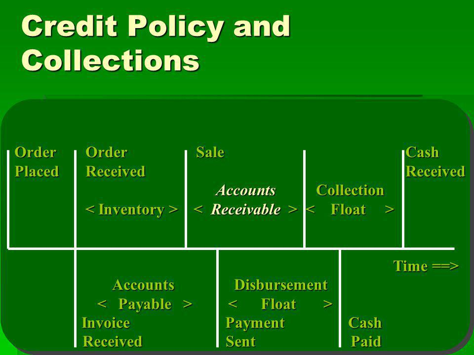 Objectives of Credit Management Creating, preserving, and collecting A/R.