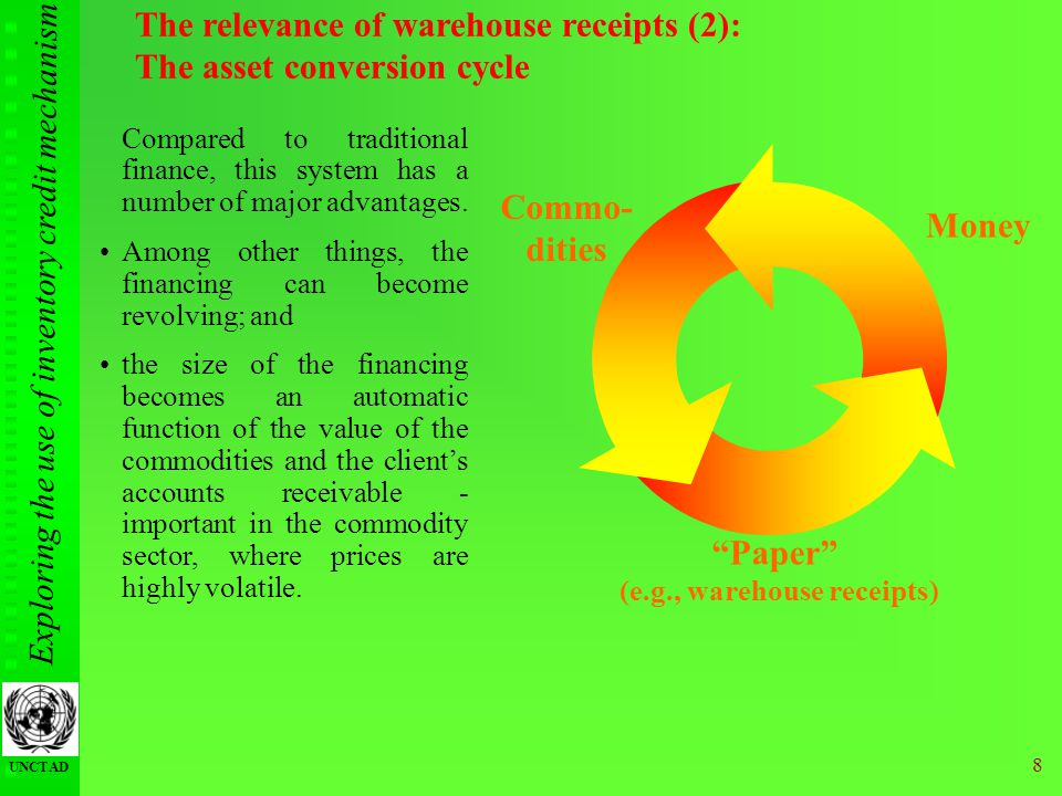 Exploring the use of inventory credit mechanism UNCTAD 8 The relevance of warehouse receipts (2): The asset conversion cycle Commo- dities Paper (e.g., warehouse receipts) Money Compared to traditional finance, this system has a number of major advantages.