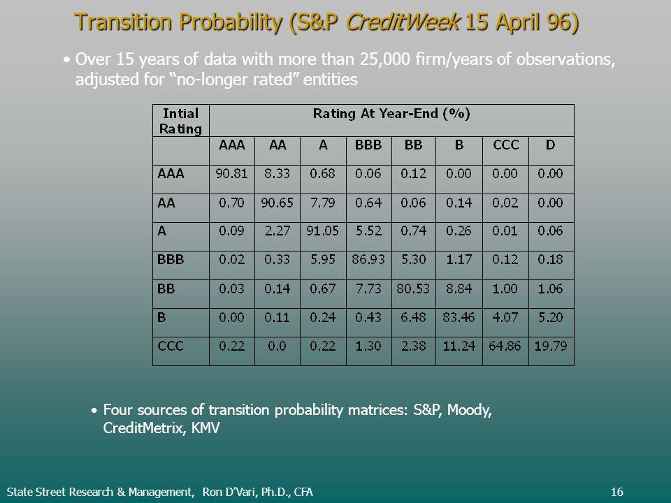 Transition Probability (S&P CreditWeek 15 April 96) Four sources of transition probability matrices: S&P, Moody, CreditMetrix, KMV Over 15 years of da