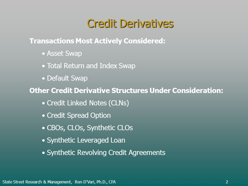 Credit Derivatives Transactions Most Actively Considered: Asset Swap Total Return and Index Swap Default Swap Other Credit Derivative Structures Under