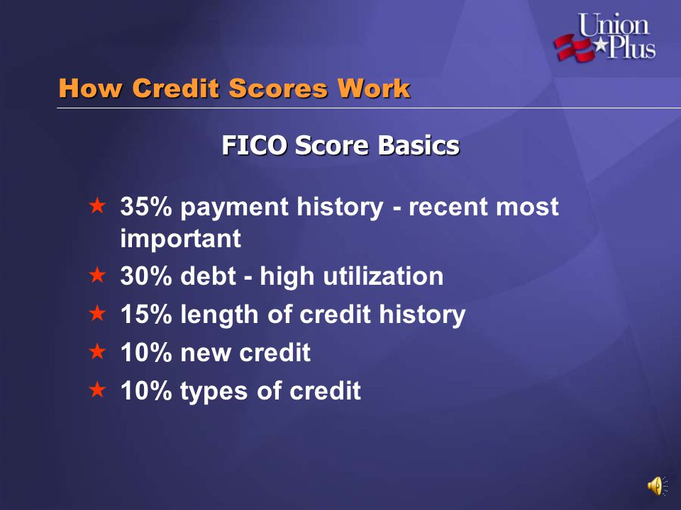 How Credit Scores Work FICO Score Basics 35% payment history - recent most important 30% debt - high utilization 15% length of credit history 10% new credit 10% types of credit