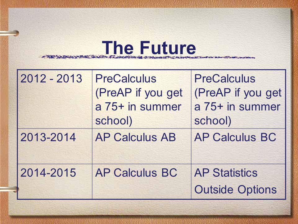The Future 2012 - 2013PreCalculus (PreAP if you get a 75+ in summer school) 2013-2014AP Calculus ABAP Calculus BC 2014-2015AP Calculus BCAP Statistics Outside Options