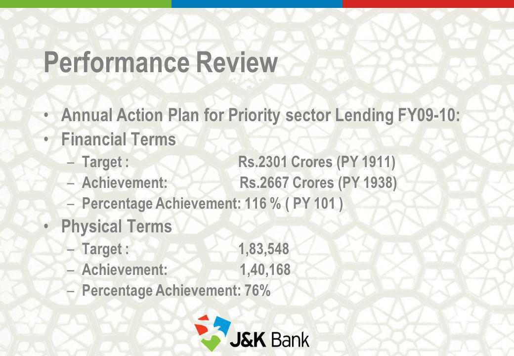 Performance Review Annual Action Plan for Priority sector Lending FY09-10: Financial Terms – Target : Rs.2301 Crores (PY 1911) – Achievement: Rs.2667