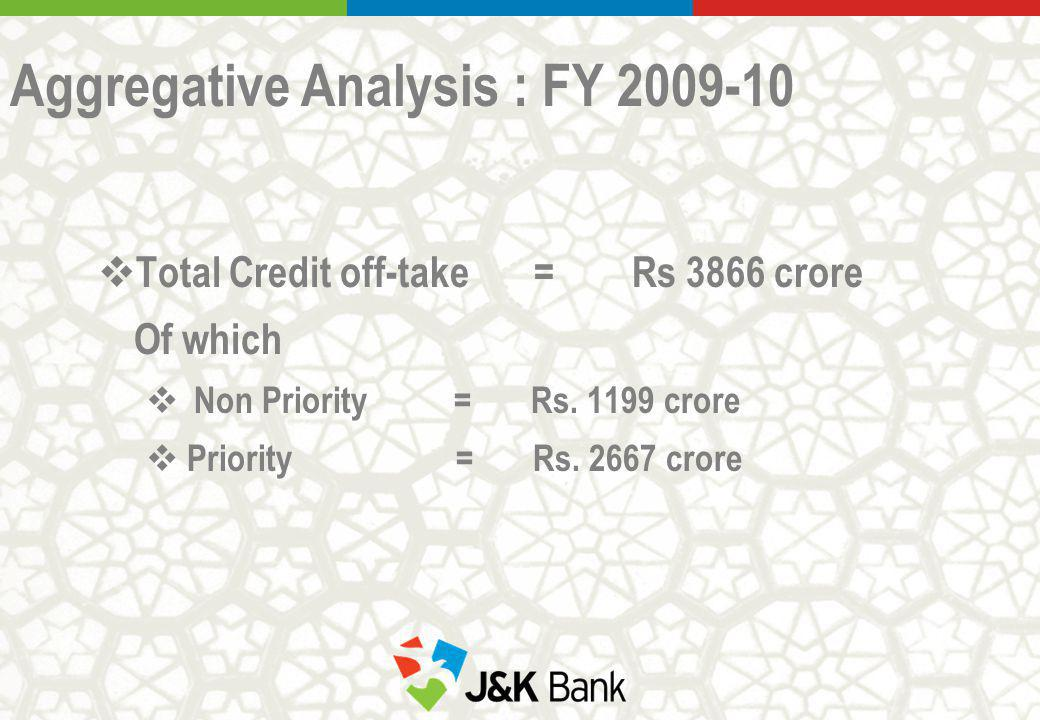 Aggregative Analysis : FY 2009-10 Total Credit off-take = Rs 3866 crore Of which Non Priority = Rs. 1199 crore Priority = Rs. 2667 crore