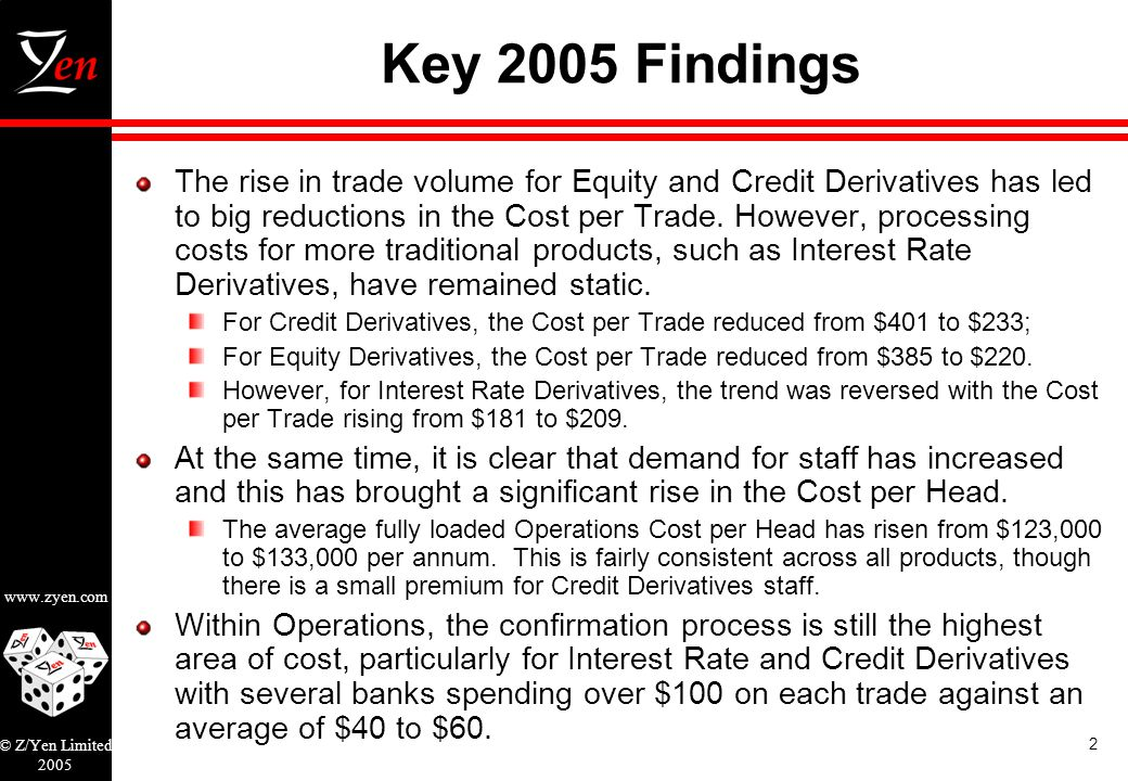 www.zyen.com © Z/Yen Limited 2005 2 Key 2005 Findings The rise in trade volume for Equity and Credit Derivatives has led to big reductions in the Cost per Trade.