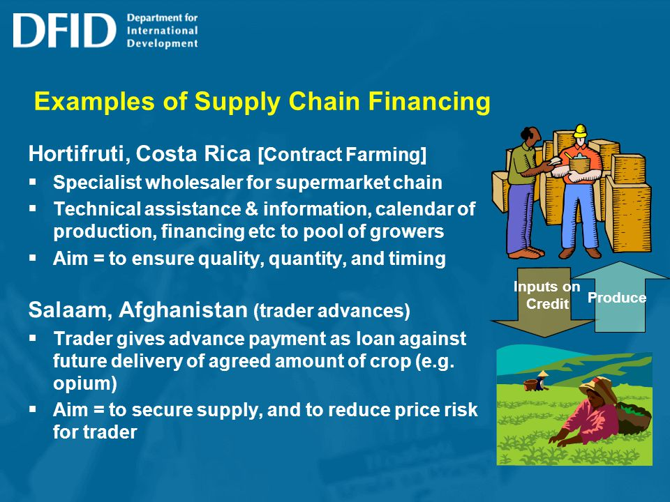 Characteristics of Supply Chain Financing/ Agribusiness Credit Credit linked to supply or purchase transactions Primarily input credit (seasonal credit or short-term advances), not financing for other uses Credit alongside inputs, advice, market access Interest rates not always applied Delinquency & default can be a problem (side-selling) If traders have too much market power, can abuse position