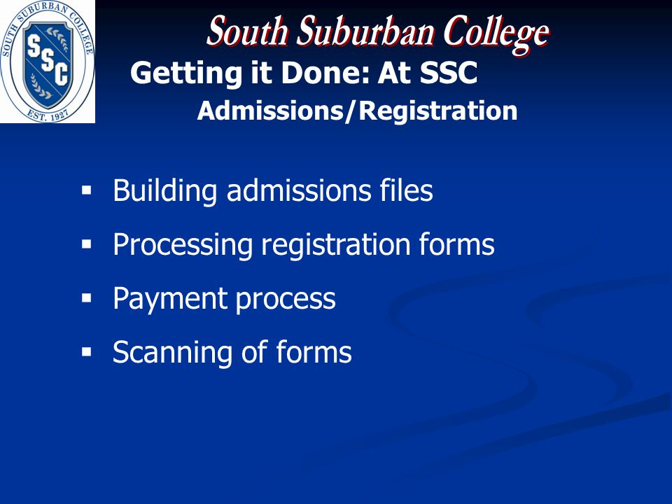 Getting it Done: At SSC Admissions/Registration Building admissions files Processing registration forms Payment process Scanning of forms
