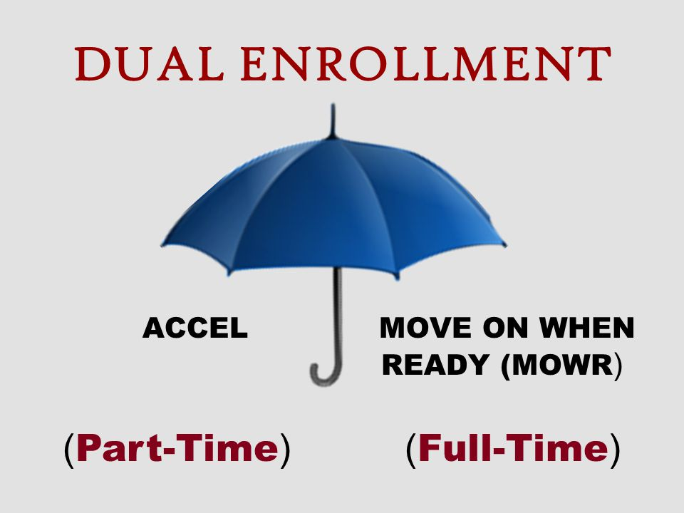 DUAL ENROLLMENT REQUIREMENTS FOR GEORGIA PERIMETER COLLEGE Submit application and all supporting information to Georgia Perimeter GPA requirement – 3.0 core gpa SAT minimum scores – Critical Reading 480/ Math 440/Total 970 ACT minimum scores – English 20/Math 18/ Composite 20 530 SAT or 22 ACT Math score is required for students taking fourth year of Math Application Deadline – July 1, 2010 CAUTION: No Gwinnett Location