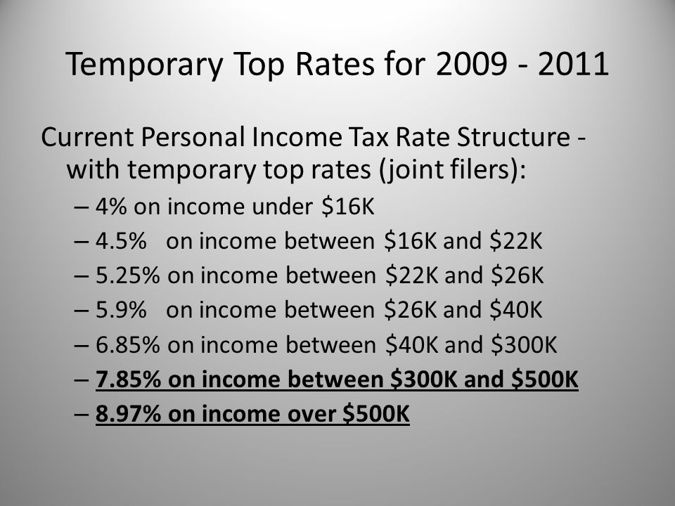 Temporary Top Rates for Current Personal Income Tax Rate Structure - with temporary top rates (joint filers): – 4% on income under $16K – 4.5% on income between $16K and $22K – 5.25% on income between $22K and $26K – 5.9% on income between $26K and $40K – 6.85% on income between $40K and $300K – 7.85% on income between $300K and $500K – 8.97% on income over $500K