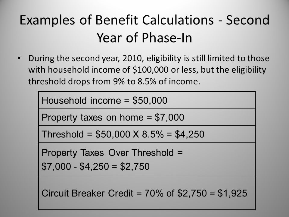 Examples of Benefit Calculations - Second Year of Phase-In During the second year, 2010, eligibility is still limited to those with household income of $100,000 or less, but the eligibility threshold drops from 9% to 8.5% of income.