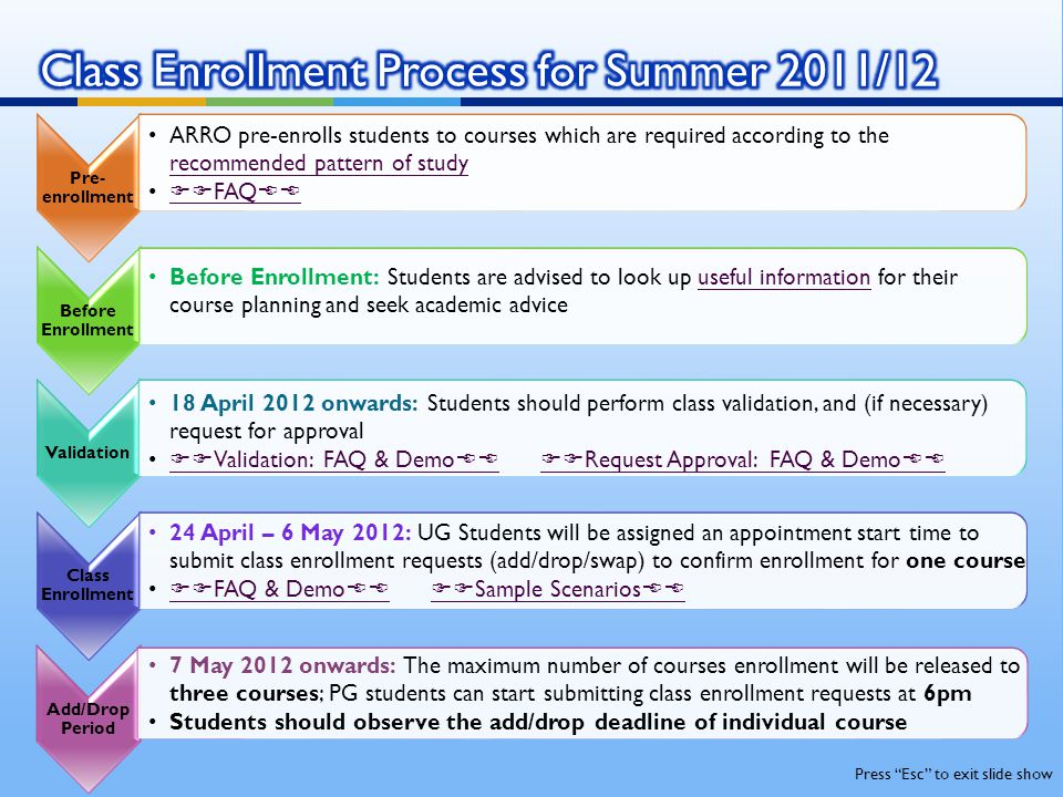 Pre- enrollment Before Enrollment Validation Class Enrollment Add/Drop Period Press Esc to exit slide show ARRO pre-enrolls students to courses which are required according to the recommended pattern of study recommended pattern of study FAQ FAQ Before Enrollment: Students are advised to look up useful information for their course planning and seek academic adviceuseful information 18 April 2012 onwards: Students should perform class validation, and (if necessary) request for approval Validation: FAQ & Demo Request Approval: FAQ & Demo Validation: FAQ & Demo Request Approval: FAQ & Demo 24 April – 6 May 2012: UG Students will be assigned an appointment start time to submit class enrollment requests (add/drop/swap) to confirm enrollment for one course FAQ & Demo Sample Scenarios FAQ & Demo Sample Scenarios 7 May 2012 onwards: The maximum number of courses enrollment will be released to three courses; PG students can start submitting class enrollment requests at 6pm Students should observe the add/drop deadline of individual course