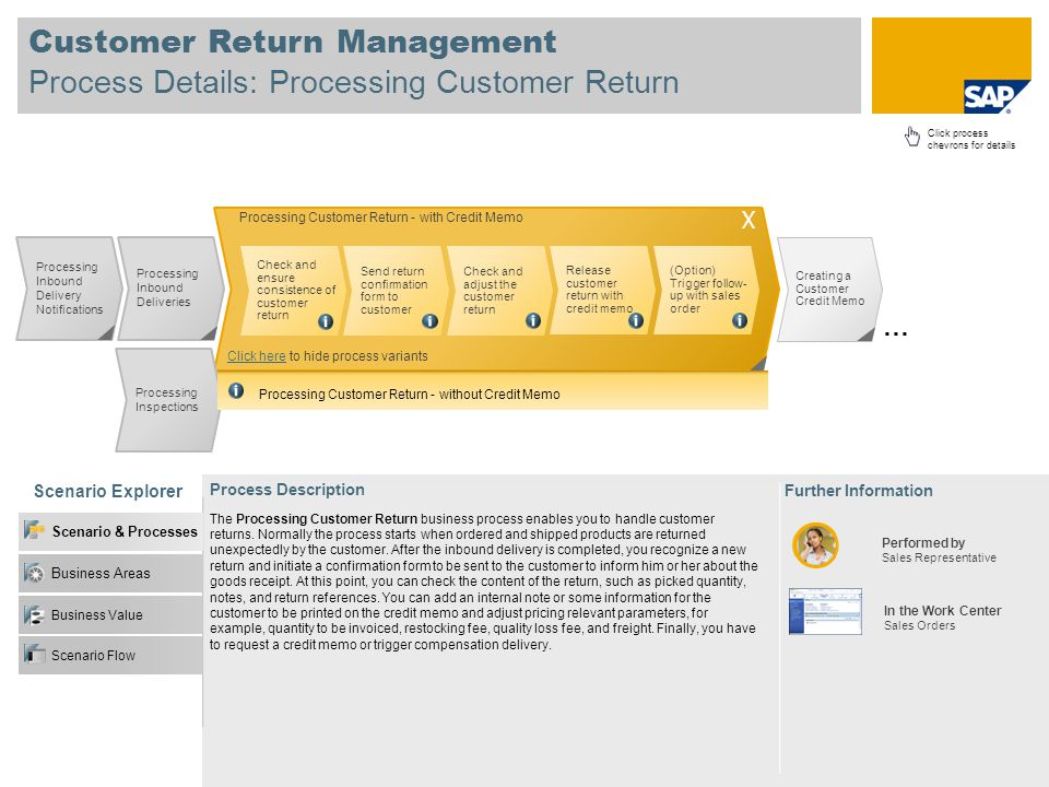 Customer Return Management Process Details: Creating a Customer Credit Memo Scenario Explorer Further Information Process Description Click process chevrons for details Processing Inbound Delivery Notifications In the Work Center Customer Invoicing Performed by Accounts Receivable Accountant Processing Inbound Deliveries The Creating a Customer Credit Memo business process enables you to create and handle credit memos.