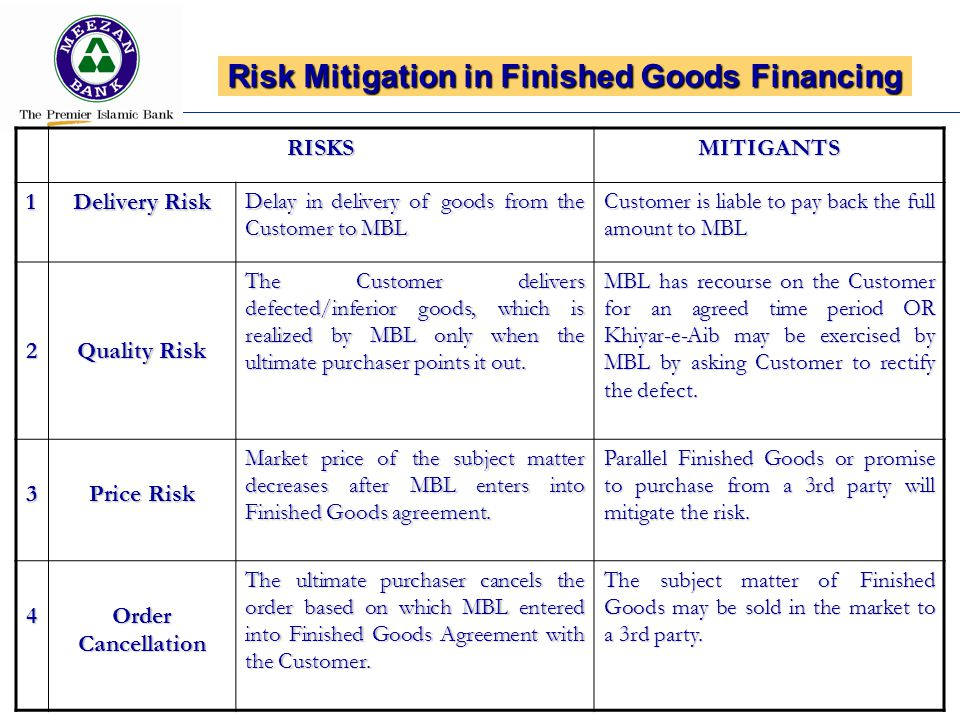 Risk Mitigation in Finished Goods Financing RISKSMITIGANTS1 Delivery Risk Delay in delivery of goods from the Customer to MBL Customer is liable to pay back the full amount to MBL 2 Quality Risk The Customer delivers defected/inferior goods, which is realized by MBL only when the ultimate purchaser points it out.
