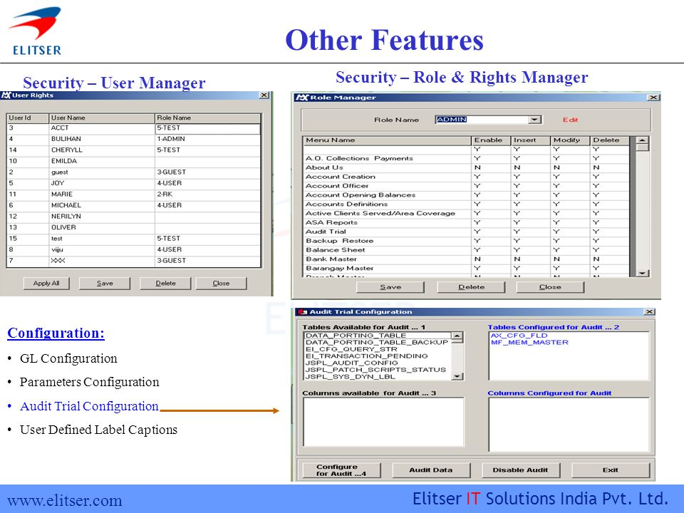 www.elitser.com Elitser IT Solutions India Pvt. Ltd. Other Features Security – Role & Rights Manager Security – User Manager Configuration: GL Configu