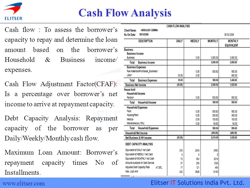 www.elitser.com Elitser IT Solutions India Pvt. Ltd. Cash Flow Analysis Cash flow : To assess the borrowers capacity to repay and determine the loan a