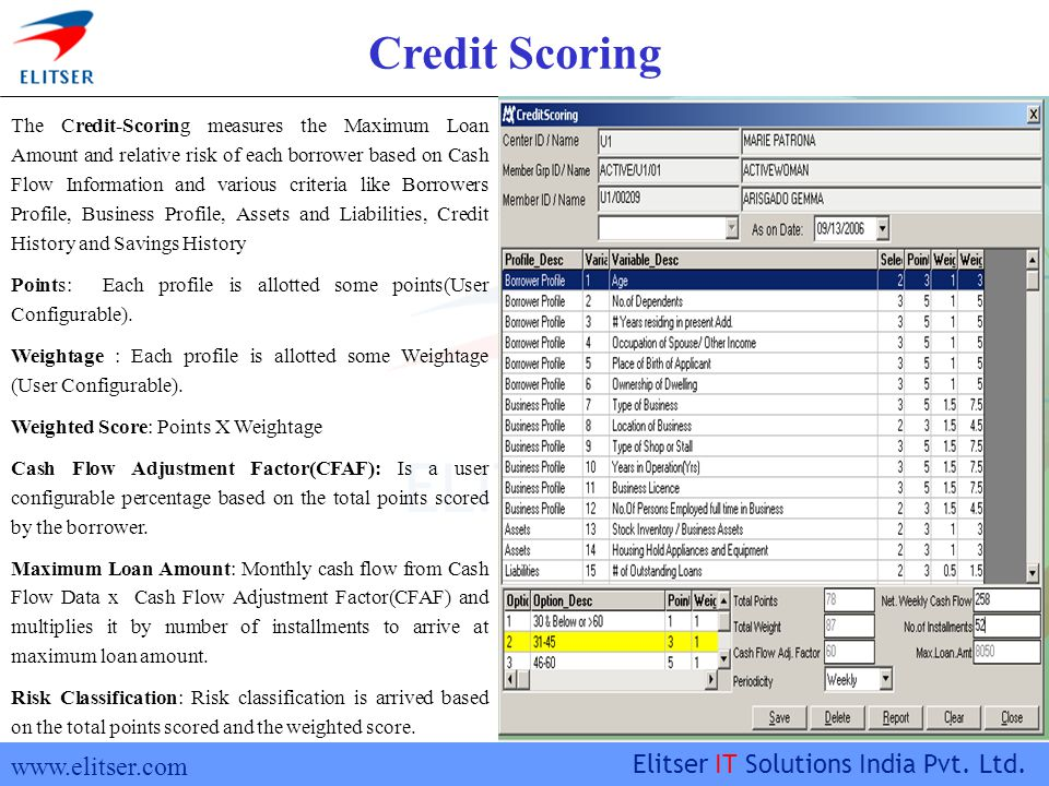 www.elitser.com Elitser IT Solutions India Pvt. Ltd. Credit Scoring The Credit-Scoring measures the Maximum Loan Amount and relative risk of each borr