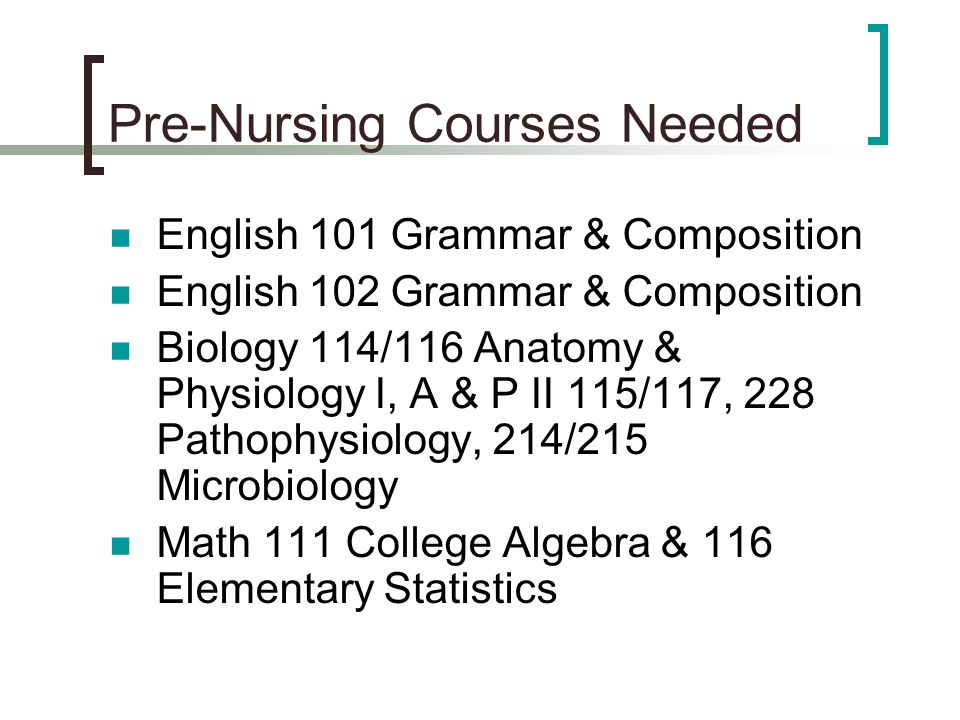 Pre-Nursing Courses Needed English 101 Grammar & Composition English 102 Grammar & Composition Biology 114/116 Anatomy & Physiology I, A & P II 115/117, 228 Pathophysiology, 214/215 Microbiology Math 111 College Algebra & 116 Elementary Statistics