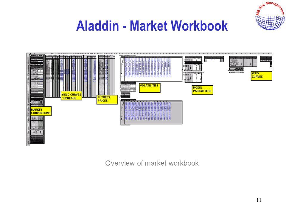 11 Aladdin - Market Workbook Overview of market workbook