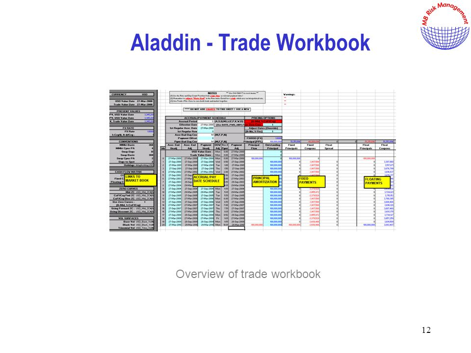 12 Aladdin - Trade Workbook Overview of trade workbook