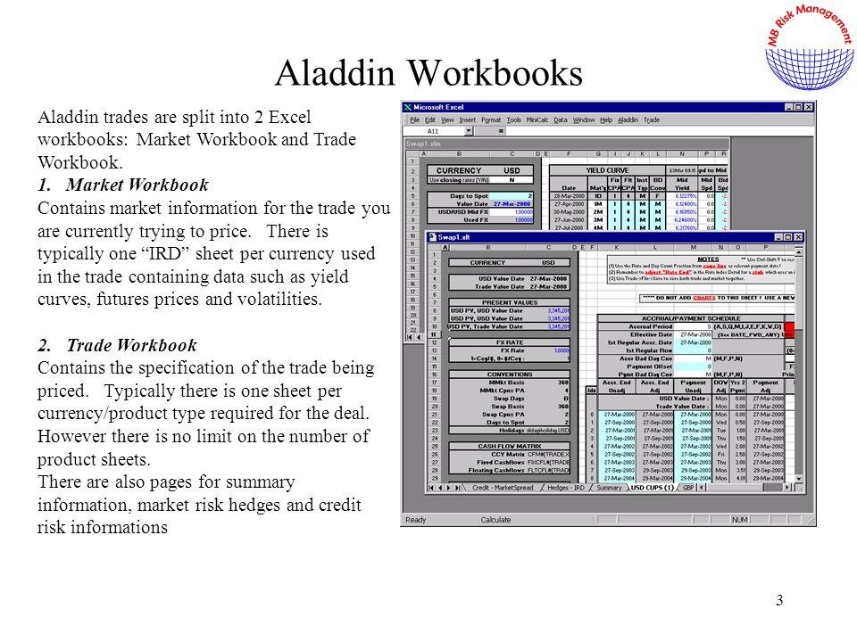 3 Aladdin Workbooks Aladdin trades are split into 2 Excel workbooks: Market Workbook and Trade Workbook.