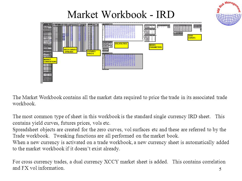 5 Market Workbook - IRD The Market Workbook contains all the market data required to price the trade in its associated trade workbook.
