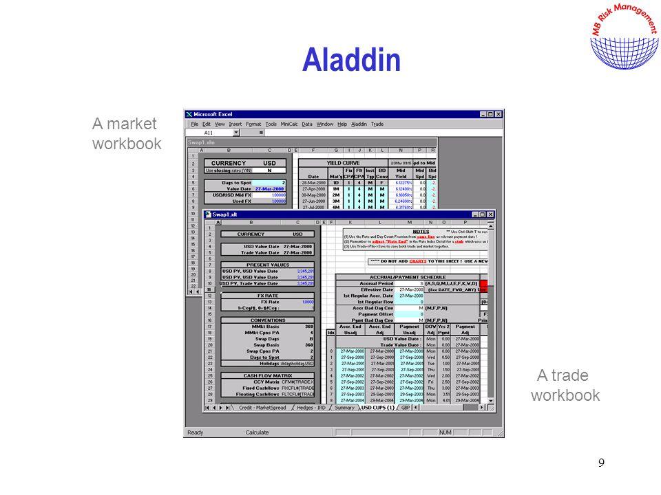 9 Aladdin A market workbook A trade workbook