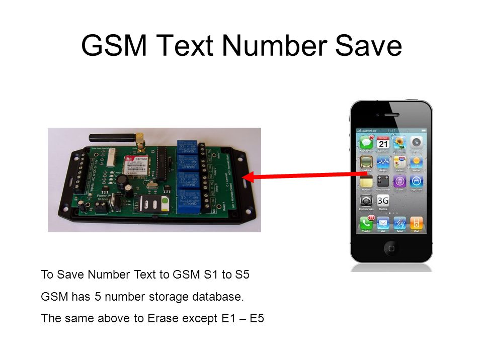 GSM Setup Mode - Done Remove the Jumper. The GSM is now ready for use.