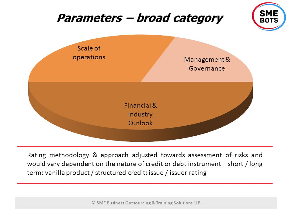 Parameters – broad category © SME Business Outsourcing & Training Solutions LLP Rating methodology & approach adjusted towards assessment of risks and