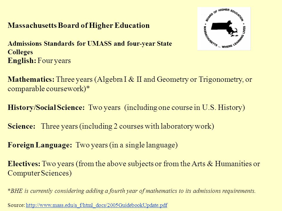 English: Four years Mathematics: Three years (Algebra I & II and Geometry or Trigonometry, or comparable coursework)* History/Social Science: Two years (including one course in U.S.
