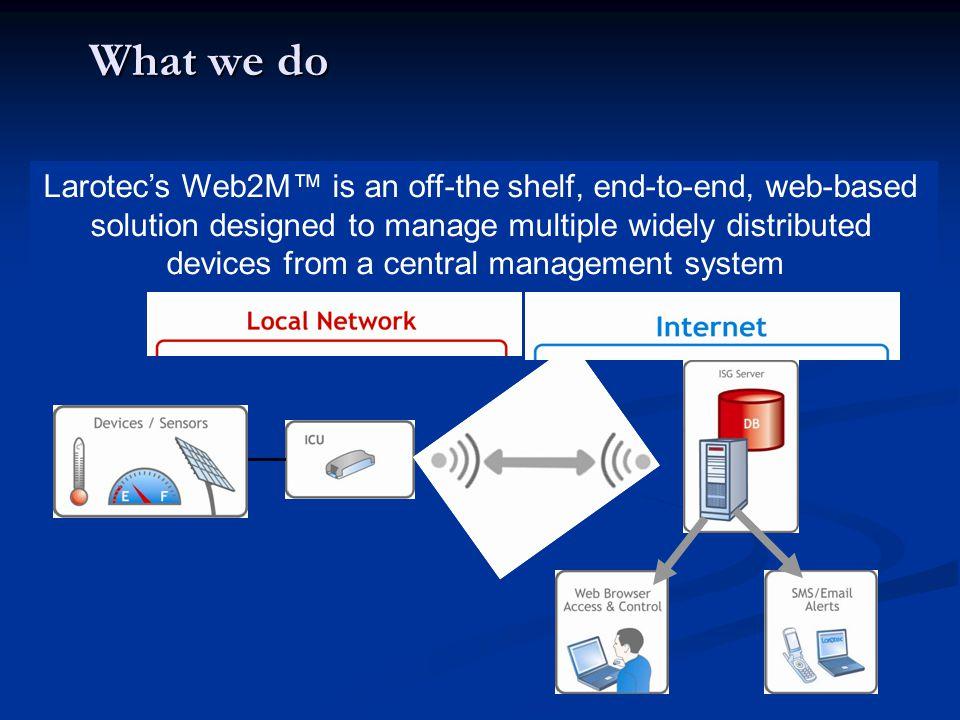 Web2M TM platform for AMM