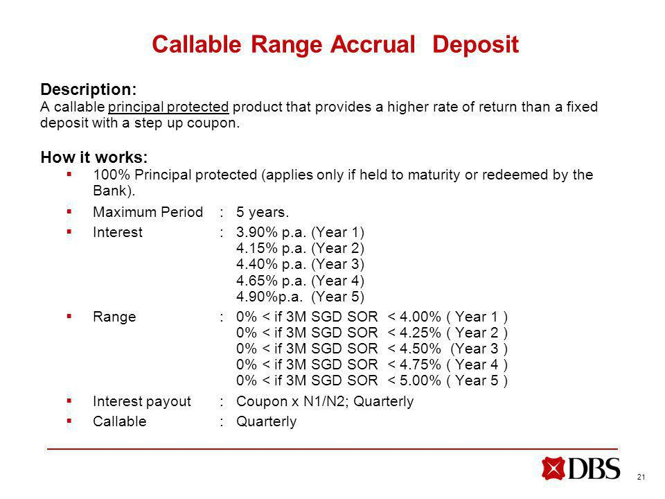 21 Callable Range Accrual Deposit Description: A callable principal protected product that provides a higher rate of return than a fixed deposit with a step up coupon.