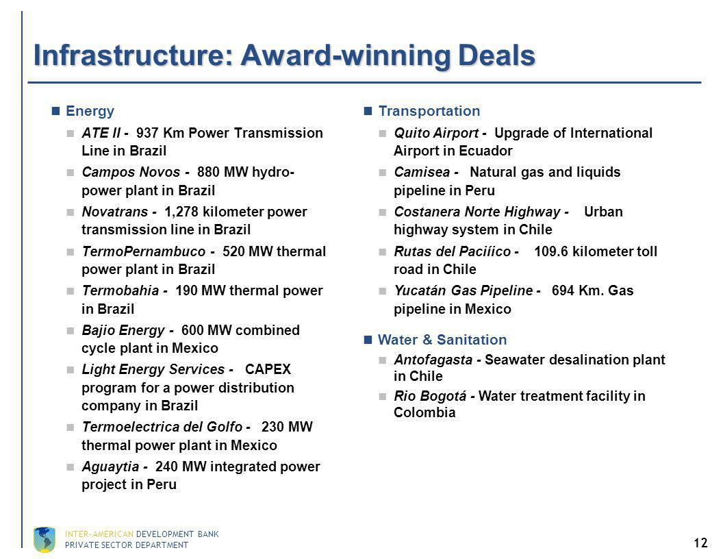 PRIVATE SECTOR DEPARTMENT INTER-AMERICAN DEVELOPMENT BANK 12 Infrastructure: Award-winning Deals Energy ATE II - 937 Km Power Transmission Line in Brazil Campos Novos - 880 MW hydro- power plant in Brazil Novatrans - 1,278 kilometer power transmission line in Brazil TermoPernambuco - 520 MW thermal power plant in Brazil Termobahia - 190 MW thermal power in Brazil Bajio Energy - 600 MW combined cycle plant in Mexico Light Energy Services - CAPEX program for a power distribution company in Brazil Termoelectrica del Golfo - 230 MW thermal power plant in Mexico Aguaytia - 240 MW integrated power project in Peru Transportation Quito Airport - Upgrade of International Airport in Ecuador Camisea - Natural gas and liquids pipeline in Peru Costanera Norte Highway - Urban highway system in Chile Rutas del Paciíico - 109.6 kilometer toll road in Chile Yucatán Gas Pipeline - 694 Km.