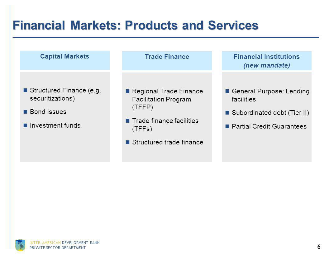 PRIVATE SECTOR DEPARTMENT INTER-AMERICAN DEVELOPMENT BANK 6 Financial Markets: Products and Services Structured Finance (e.g.