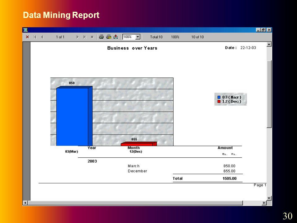 31 Data Mining Report 30