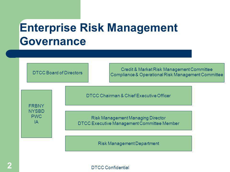DTCC Confidential 2 Enterprise Risk Management Governance DTCC Board of Directors Credit & Market Risk Management Committee Compliance & Operational R