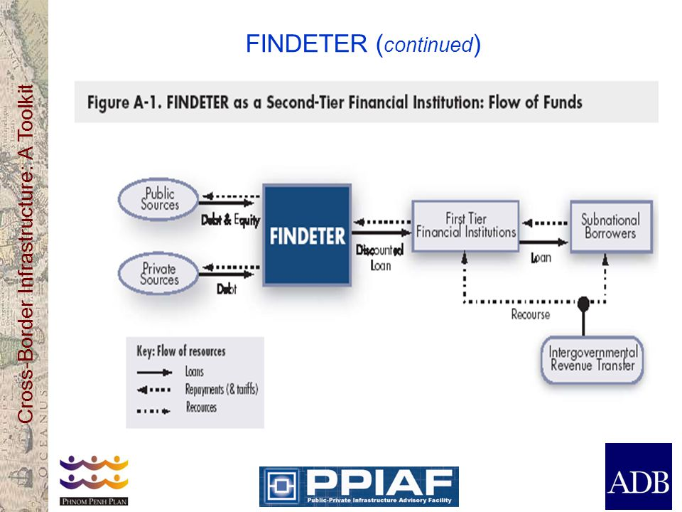 Cross-Border Infrastructure: A Toolkit FINDETER ( continued )