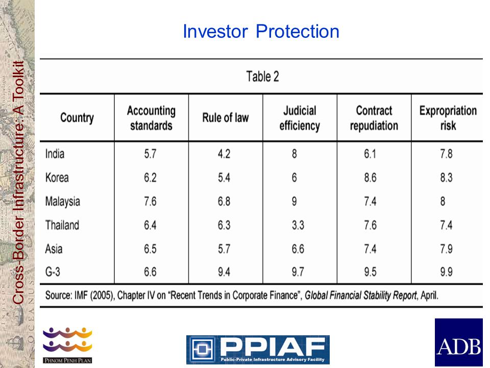 Cross-Border Infrastructure: A Toolkit Investor Protection