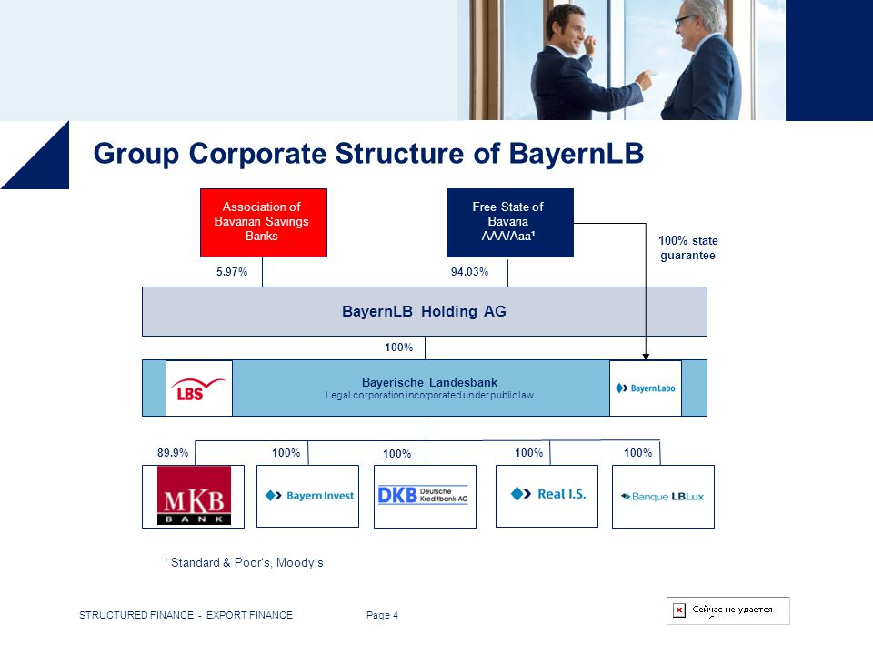 STRUCTURED FINANCE - EXPORT FINANCE Page 4 Group Corporate Structure of BayernLB Association of Bavarian Savings Banks Bayerische Landesbank Legal cor