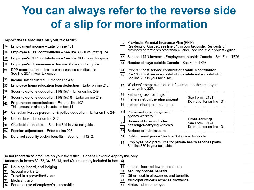 31 You can always refer to the reverse side of a slip for more information
