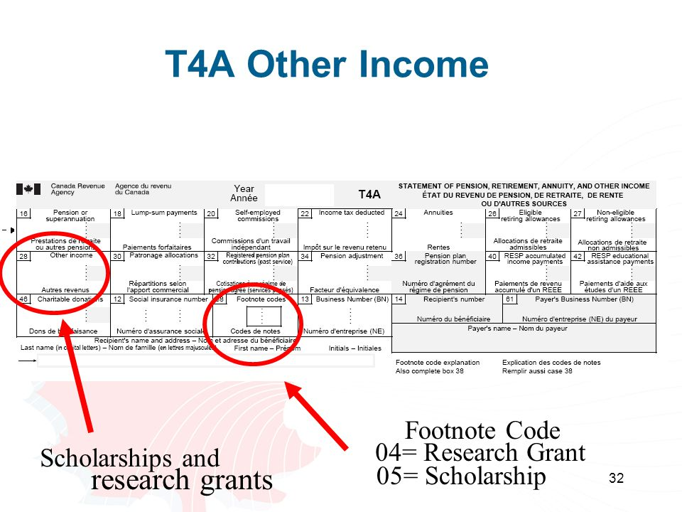 32 T4A Other Income Scholarships and research grants 04= Research Grant 05= Scholarship Footnote Code