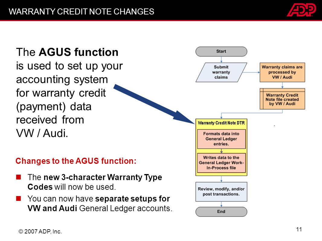 © 2007 ADP, Inc. 11 The AGUS function is used to set up your accounting system for warranty credit (payment) data received from VW / Audi. Changes to
