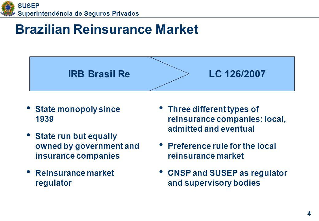4 SUSEP Superintendência de Seguros Privados 4 LC 126/2007 IRB Brasil Re Brazilian Reinsurance Market State monopoly since 1939 State run but equally